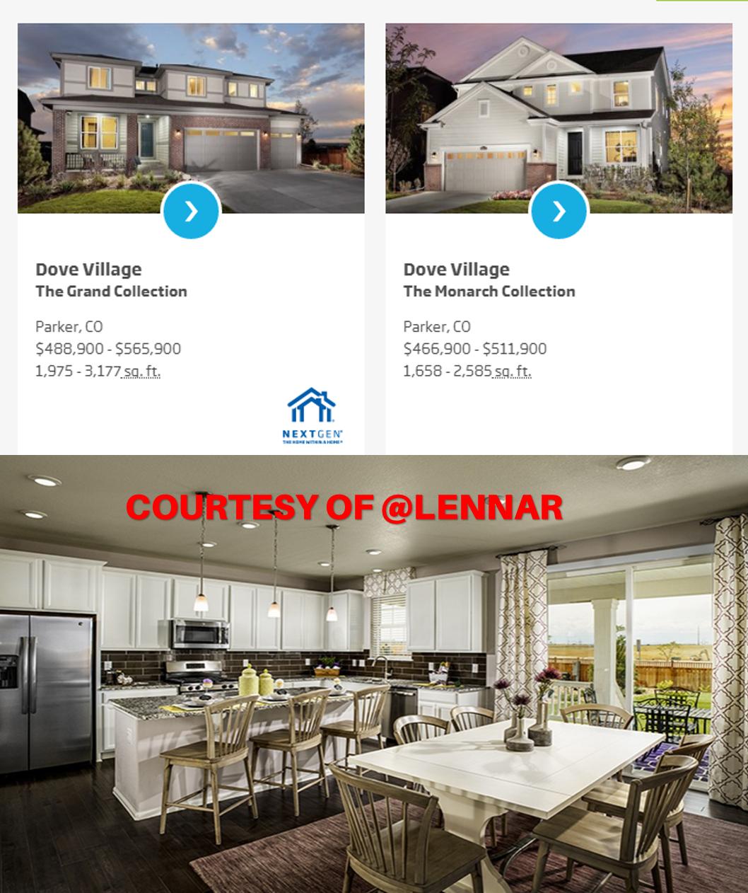 Parker Colorado Real Estate Homes For Sale – Realtor Steven